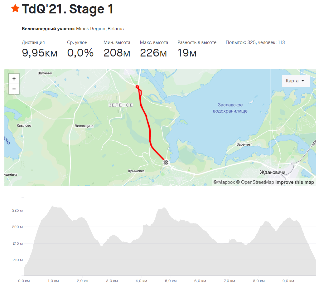 Tour De Quarantine 2021. 1 Этап