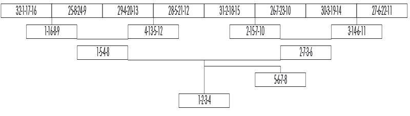 table_sprint.jpg
