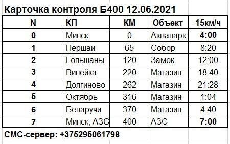 B400_control_card_12_06.jpg
