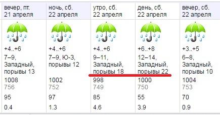 pogoda_22_04.jpg