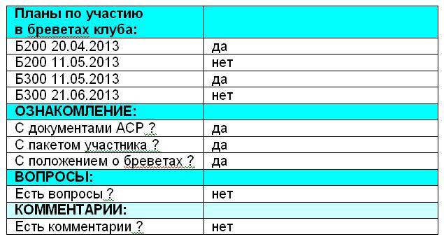 brevets_registration.JPG