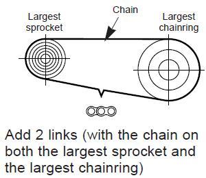 chain_lenght.JPG