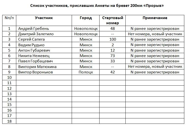 Uchastniki_19.jpg