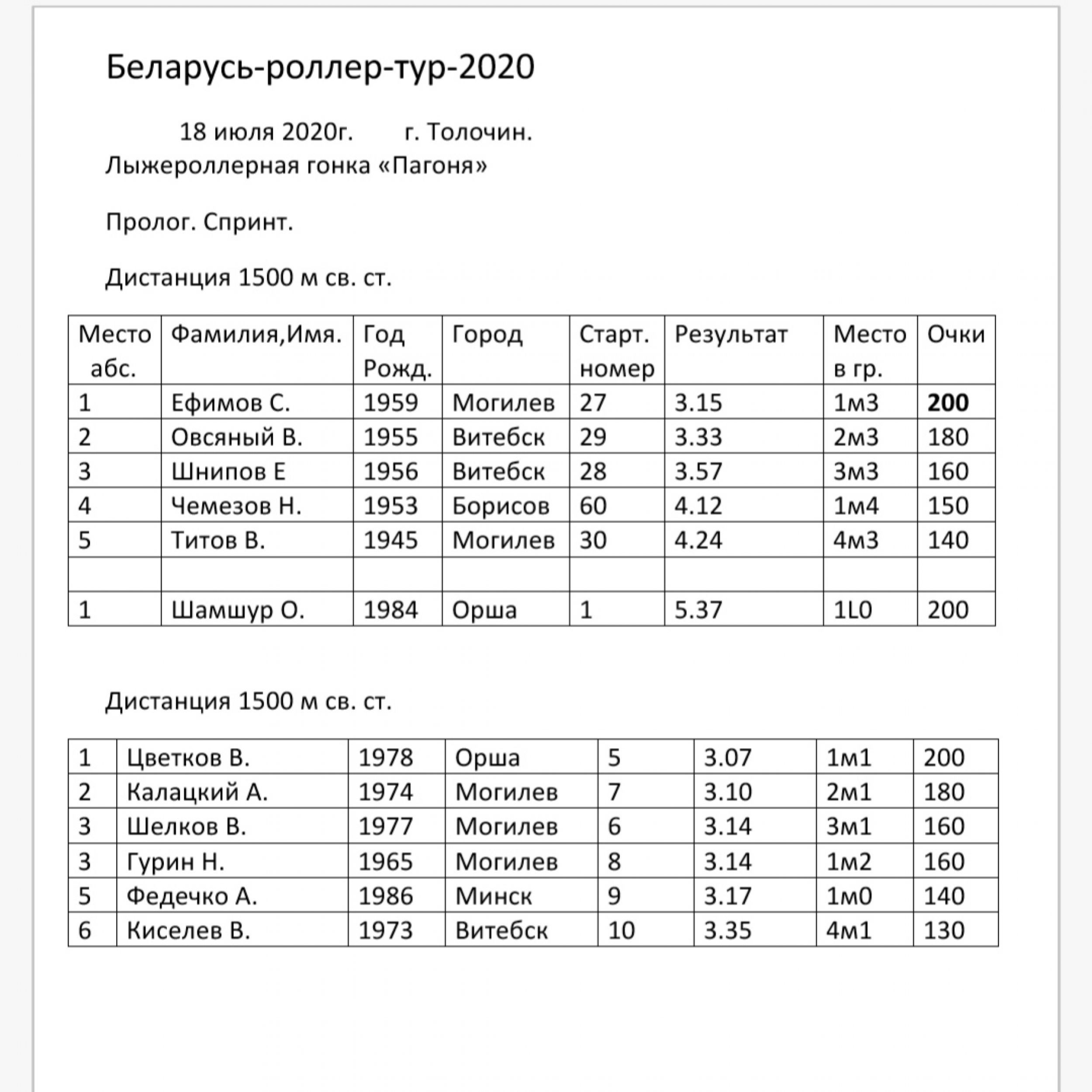 IMG_20200718_211212.jpg