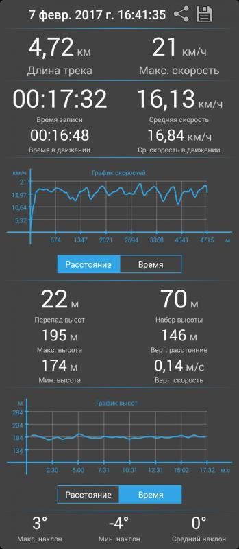 Geo-Tracker-2017-02-07-17-00-55.jpg