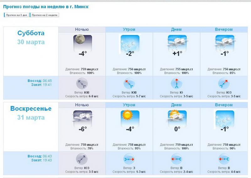 pogoda_v_minske.jpg