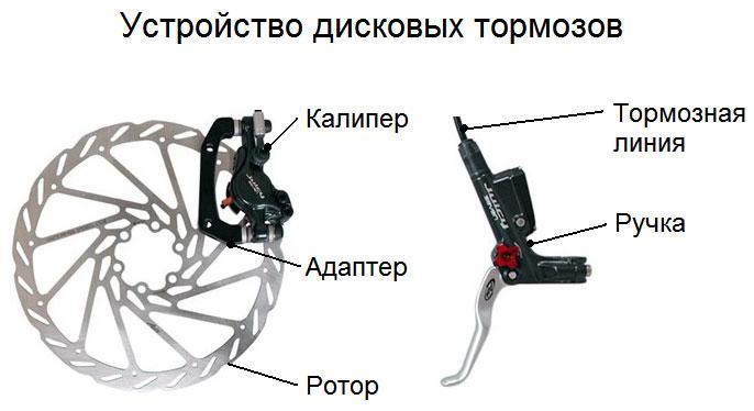 diskoviy-torm-2.jpg