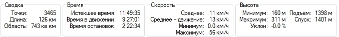 2012_09_09_stats.jpg