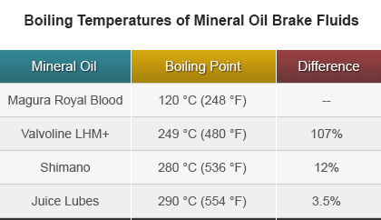 mineral-oil-boiling-points.png