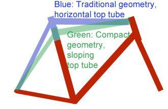 compact-tradl-geometry-2.jpg